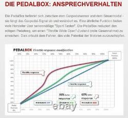 Dte Système Pedal Box 3S pour Porsche 911 997 TURBO S 3.8L B6 390KW Accélérateur