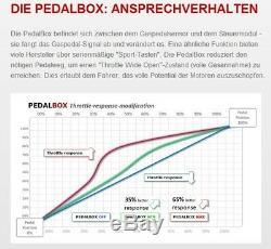 Dte Système Pedal Box 3S pour Porsche Cayenne TURBO S 9PA1 Ab 2002 4.8L V8 368KW