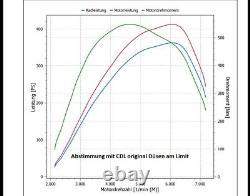 Mise à Niveau K04-64 Pour 2,0 TFSI Turbo Étape III Cdl Audi VW Neuf À 430 Ch