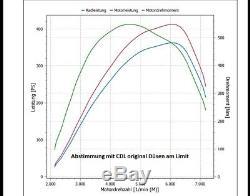 Mise à Niveau K04-64 pour 2,0 TFSI Turbo Étape III Cdl Audi, VW Conversion